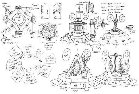 Alchemical Lab Sketch